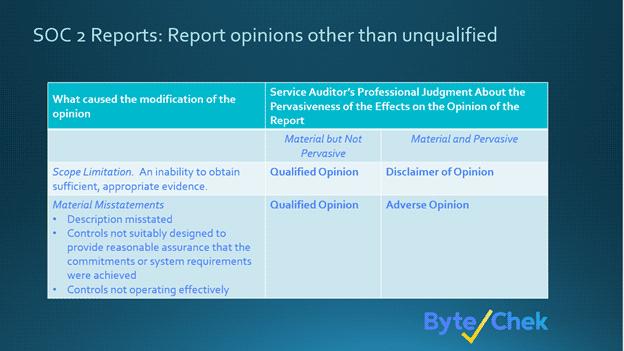 SOC 2 Report Opinions